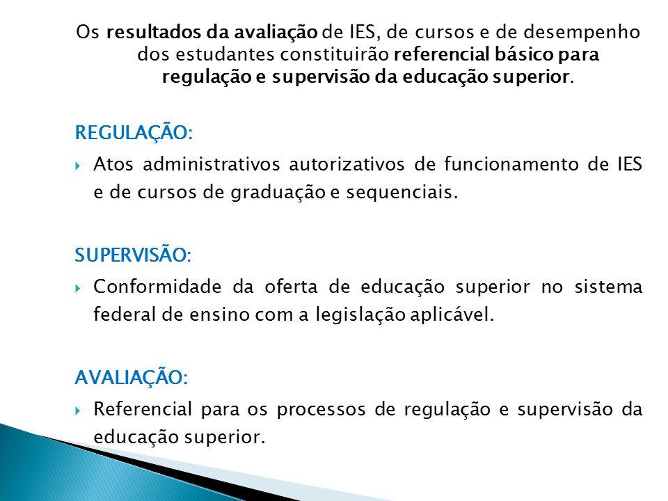 Os resultados da avaliação de IES, de cursos e de desempenho dos estudantes constituirão referencial básico para regulação e supervisão da educação su