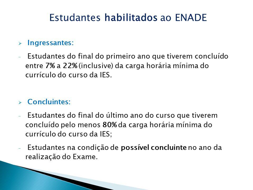 Estudantes habilitados ao ENADE  Ingressantes: - Estudantes do final do primeiro ano que tiverem concluído entre 7% a 22% (inclusive) da carga horári