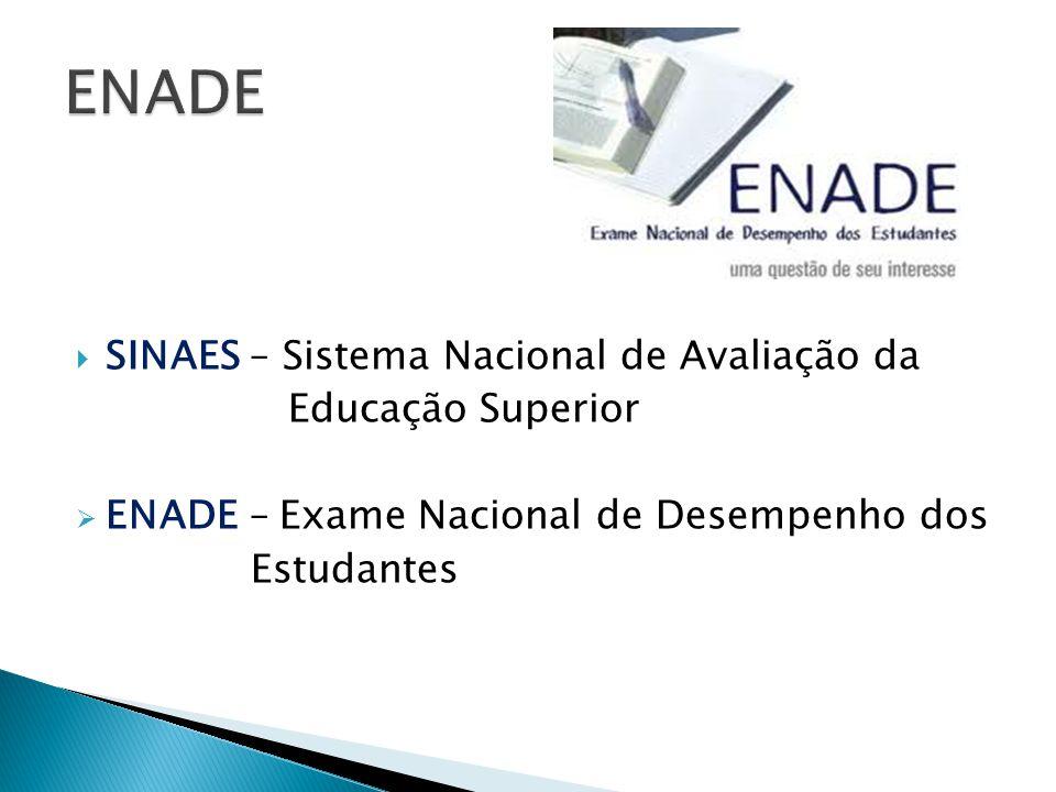  SINAES – Sistema Nacional de Avaliação da Educação Superior  ENADE – Exame Nacional de Desempenho dos Estudantes