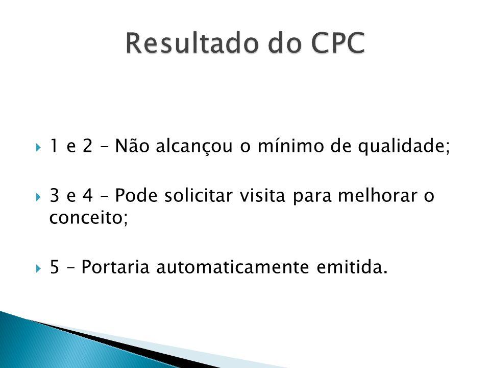  1 e 2 – Não alcançou o mínimo de qualidade;  3 e 4 – Pode solicitar visita para melhorar o conceito;  5 – Portaria automaticamente emitida.