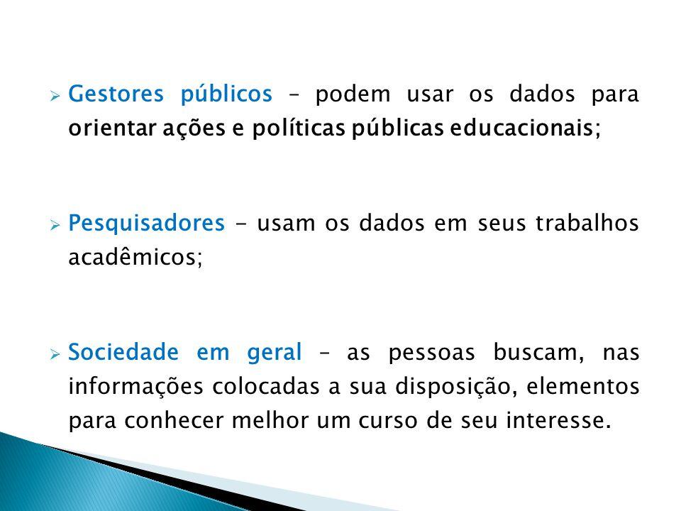  Gestores públicos – podem usar os dados para orientar ações e políticas públicas educacionais;  Pesquisadores - usam os dados em seus trabalhos aca