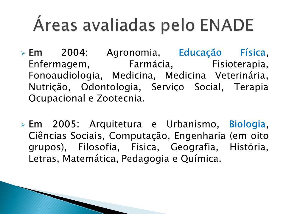  Em 2004: Agronomia, Educação Física, Enfermagem, Farmácia, Fisioterapia, Fonoaudiologia, Medicina, Medicina Veterinária, Nutrição, Odontologia, Serv