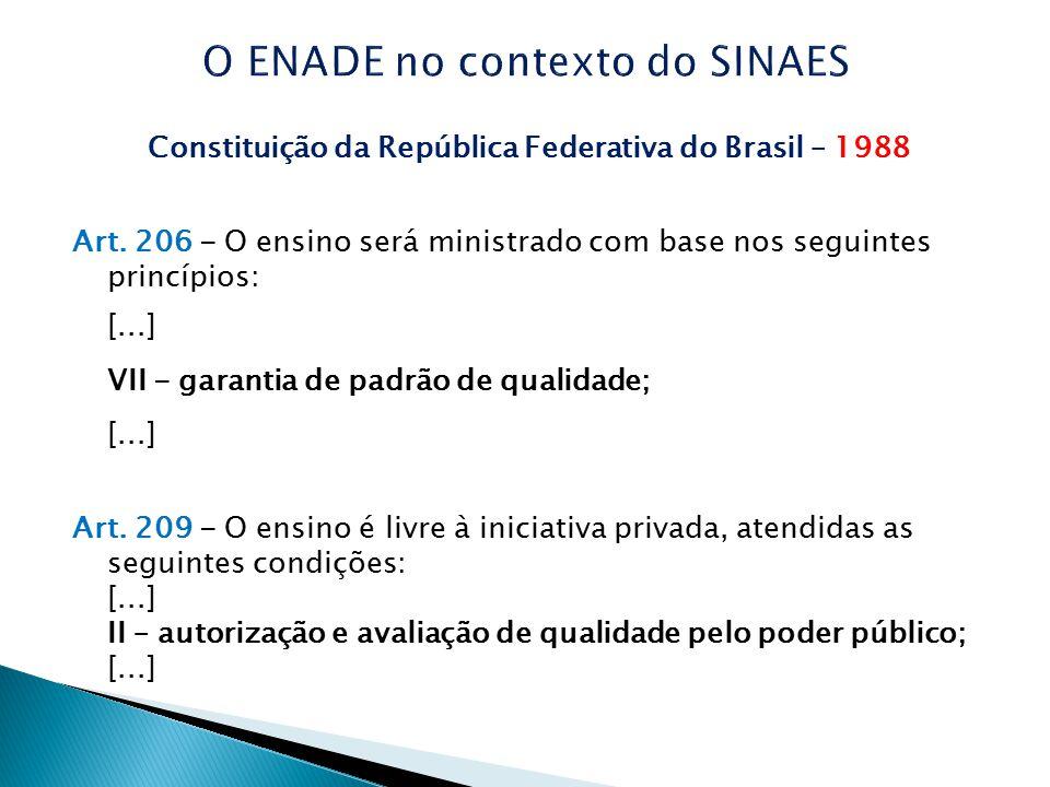 Constituição da República Federativa do Brasil – 1988 Art. 206 - O ensino será ministrado com base nos seguintes princípios: [...] VII - garantia de p