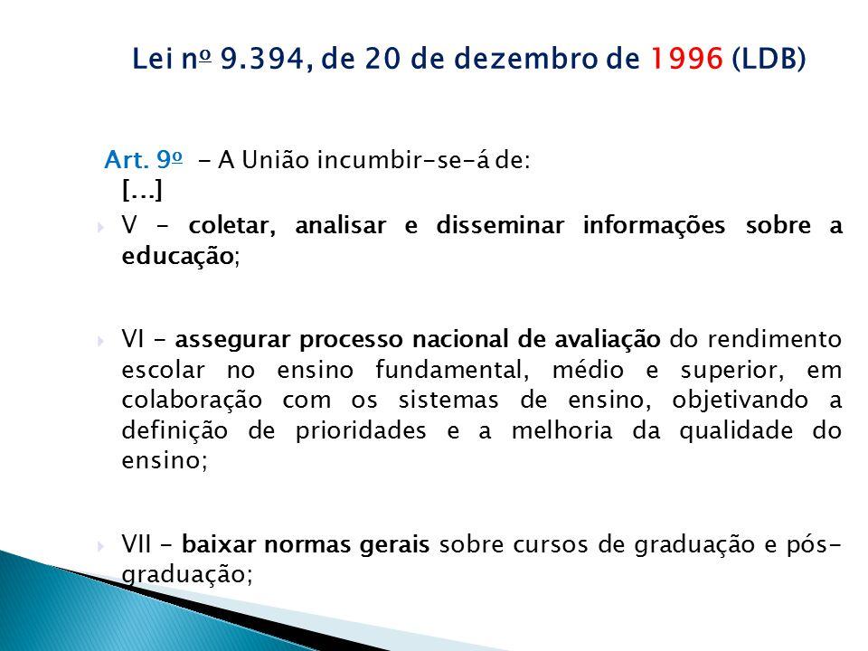 Lei n o 9.394, de 20 de dezembro de 1996 (LDB) Art. 9 o - A União incumbir-se-á de: [...]  V - coletar, analisar e disseminar informações sobre a edu