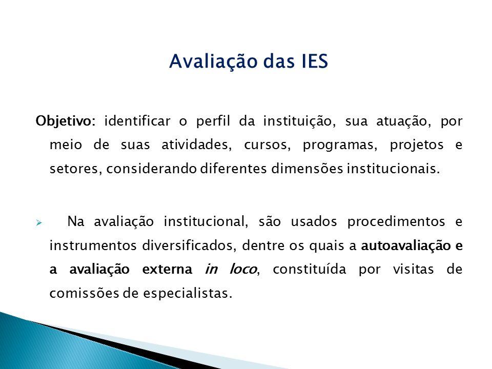 Avaliação das IES Objetivo: identificar o perfil da instituição, sua atuação, por meio de suas atividades, cursos, programas, projetos e setores, cons