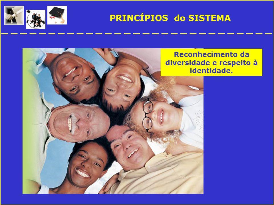 Reconhecimento da diversidade e respeito à identidade.