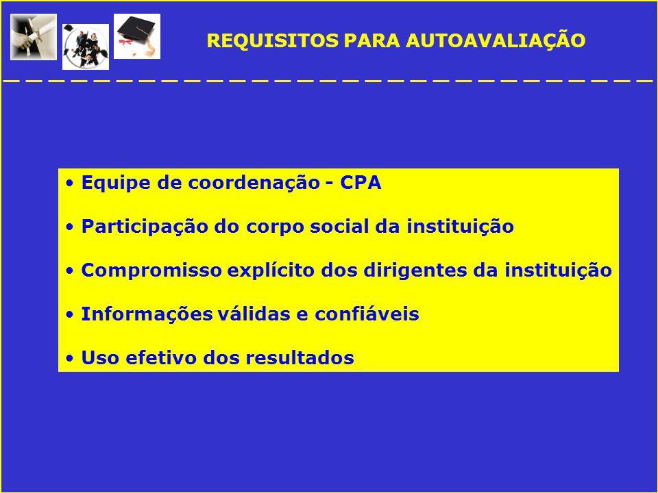 REQUISITOS PARA AUTOAVALIAÇÃO Equipe de coordenação - CPA Participação do corpo social da instituição Compromisso explícito dos dirigentes da instituição Informações válidas e confiáveis Uso efetivo dos resultados