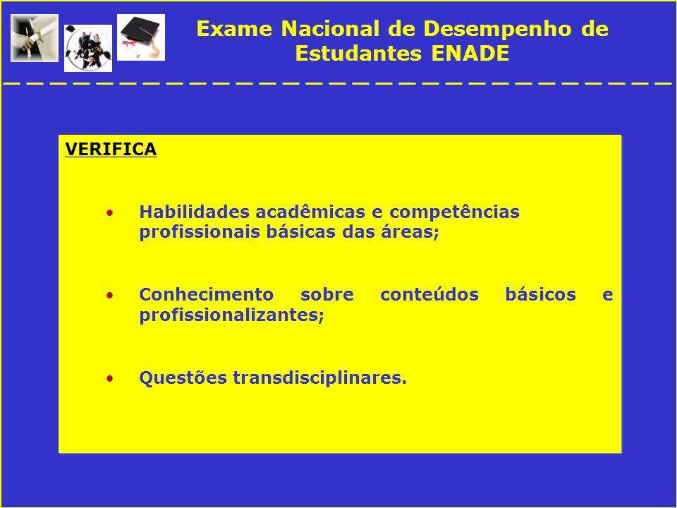 Exame Nacional de Desempenho de Estudantes ENADE VERIFICA Habilidades acadêmicas e competências profissionais básicas das áreas; Conhecimento sobre conteúdos básicos e profissionalizantes; Questões transdisciplinares.