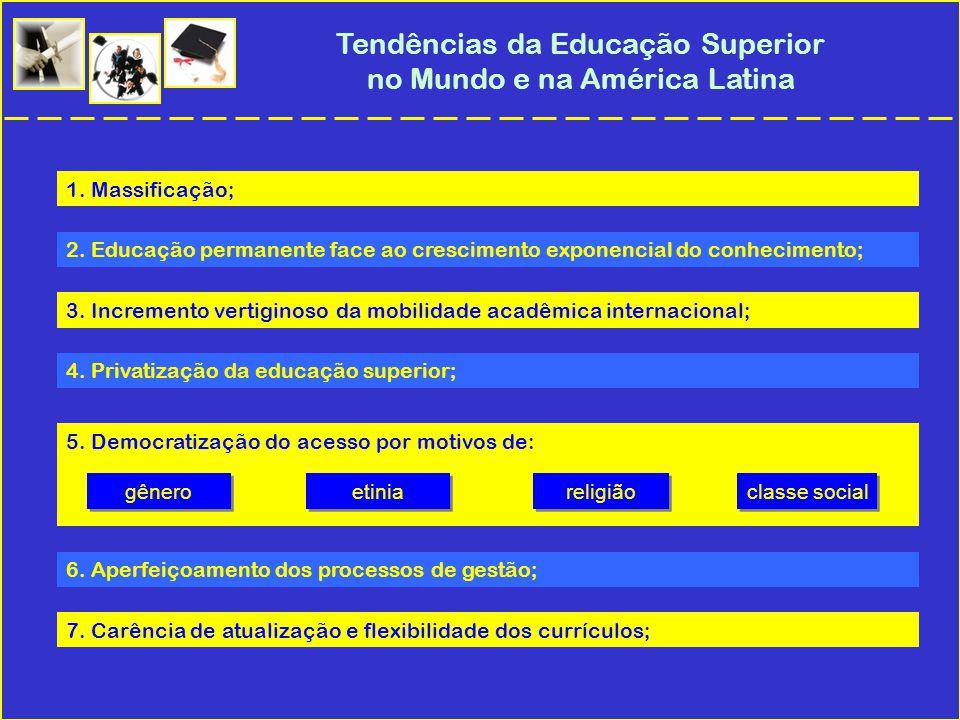 Tendências da Educação Superior no Mundo e na América Latina 1.