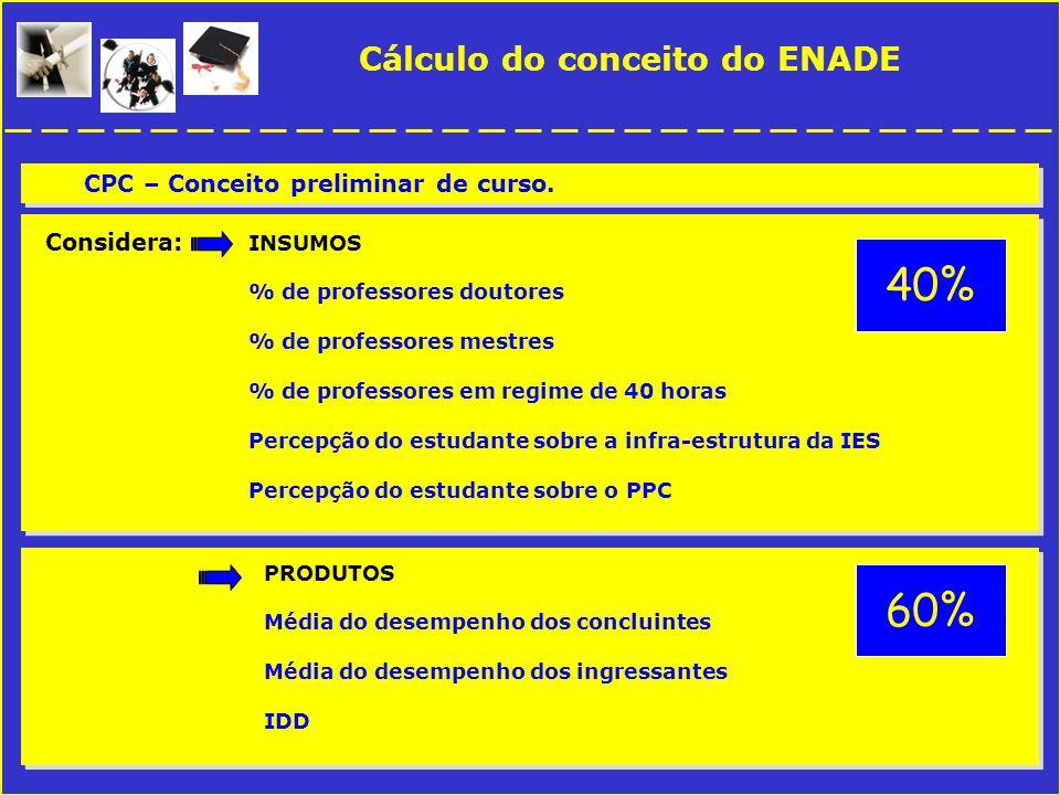 Cálculo do conceito do ENADE CPC – Conceito preliminar de curso.