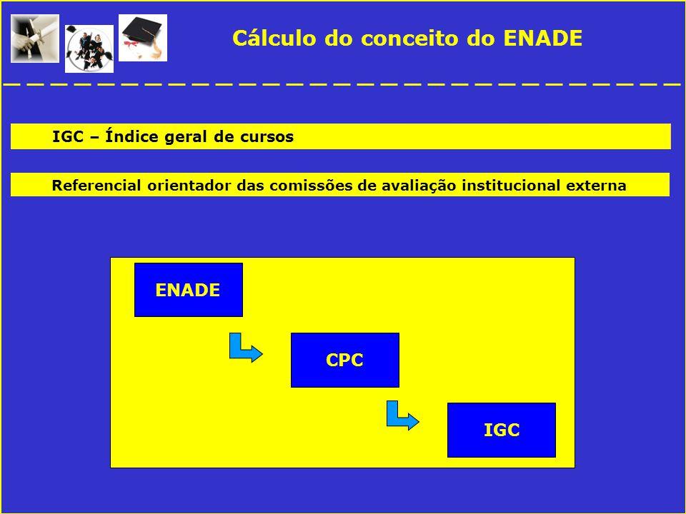 Cálculo do conceito do ENADE IGC – Índice geral de cursos Referencial orientador das comissões de avaliação institucional externa ENADECPCIGC