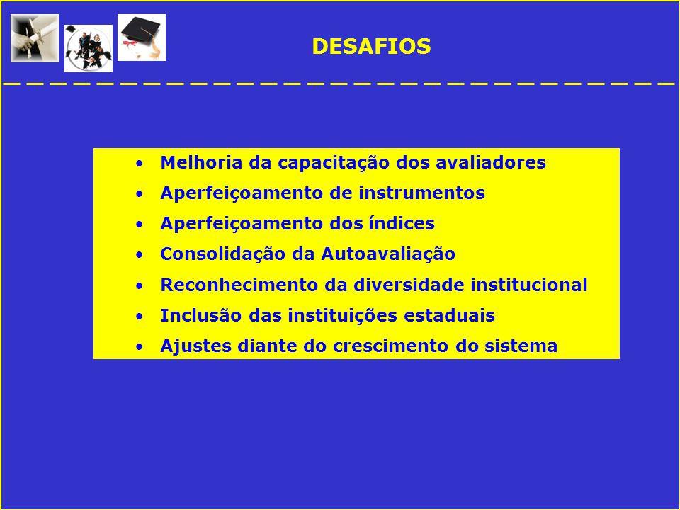 DESAFIOS Melhoria da capacitação dos avaliadores Aperfeiçoamento de instrumentos Aperfeiçoamento dos índices Consolidação da Autoavaliação Reconhecimento da diversidade institucional Inclusão das instituições estaduais Ajustes diante do crescimento do sistema