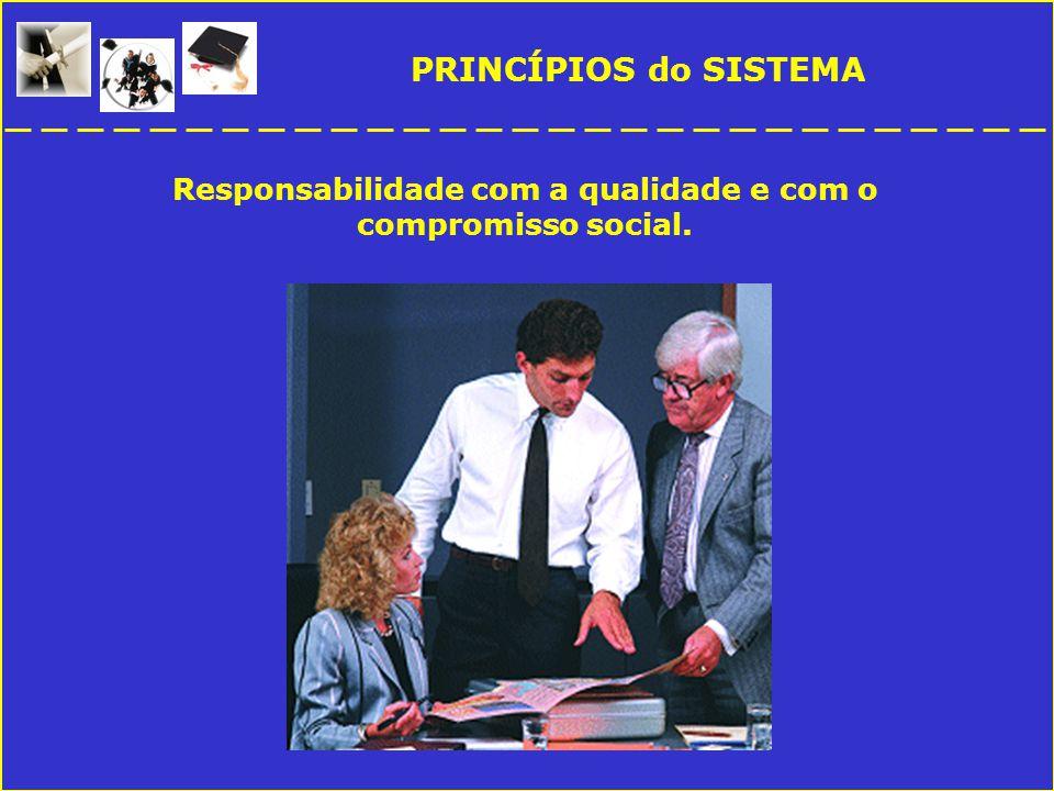 PRINCÍPIOS do SISTEMA Responsabilidade com a qualidade e com o compromisso social.