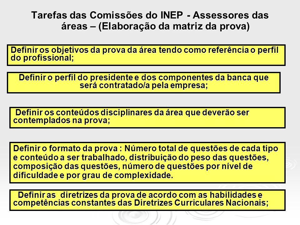 CURRICULO LATTES BASIS FORMAÇÃO DA COMISSÃO DE ESPECIALISTAS DO INEP Comissão composta por sete professores doutores da área com diferentes domínios de conhecimento dentro da área, de IES públicas (4 ou 5) e privadas (2 ou 3).
