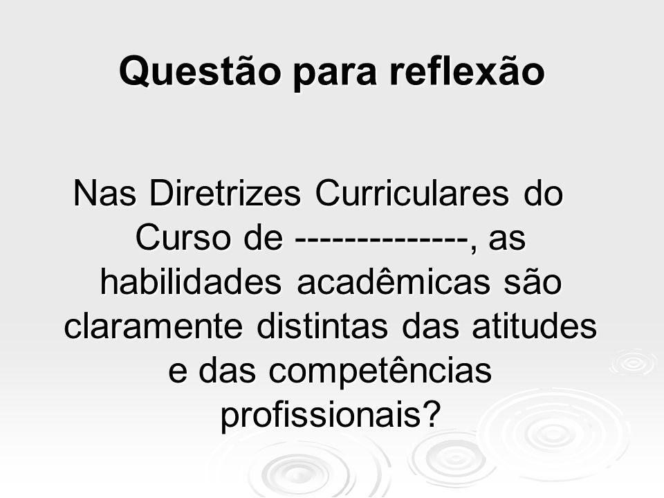 Identidade do curso:  Quais são os pontos comuns que identificam a formação do profissional de um determinado curso.