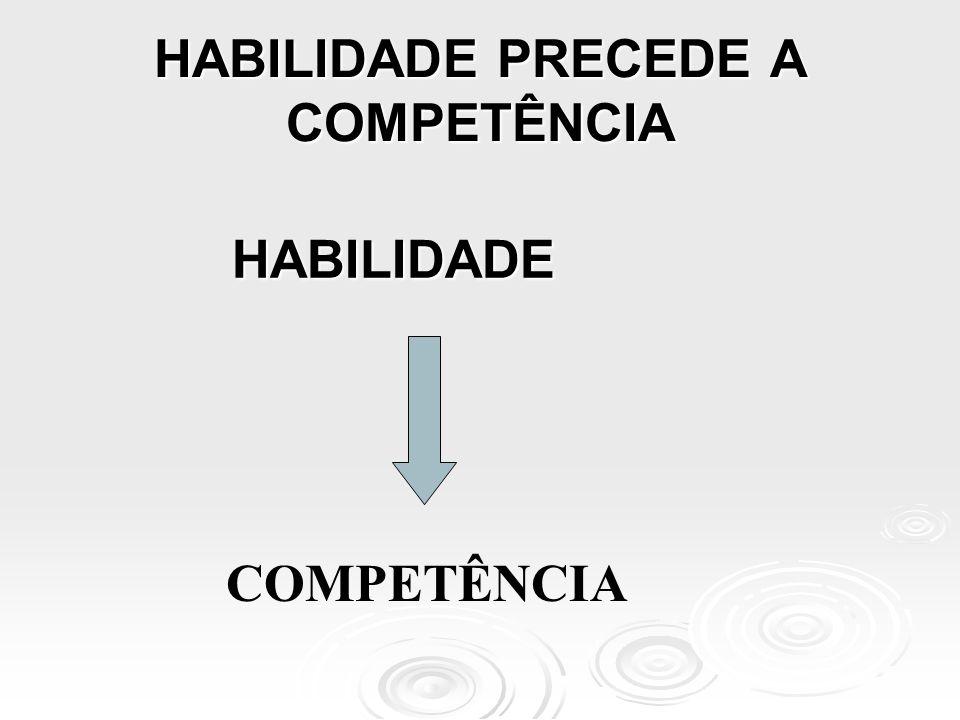 ABILITIES = HABILIDADE HABILIDADE HABILIDADE CAPACIDADE