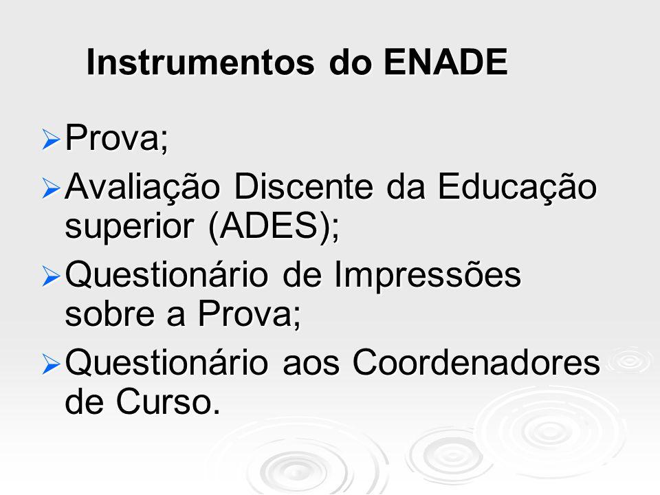 PARTICIPANTES DO ENADE  Instituição envia a listagem dos ingressantes e dos concluintes.