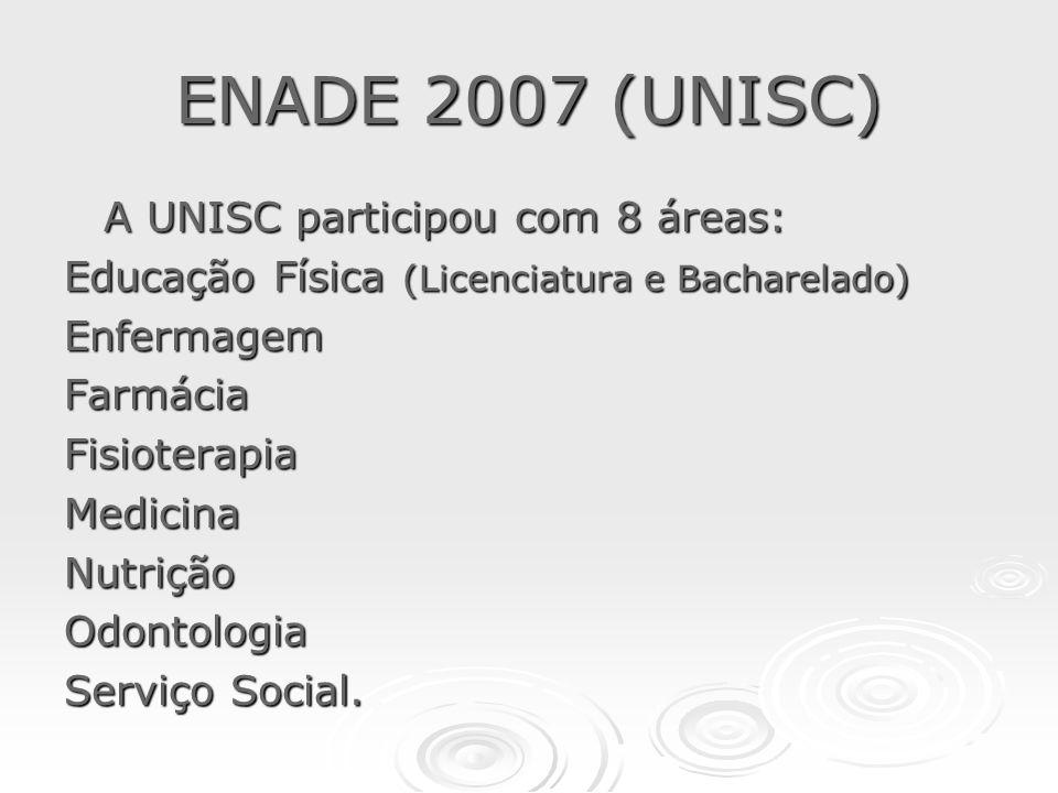 ENADE 2007, a UNISC vai participar com 9 cursos: Educação Física Licenciatura e Bacharelado, Enfermagem, Farmácia, Fisioterapia, Medicina, Nutrição, Odontologia, Serviço Social.