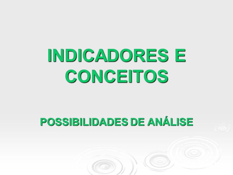ENADE 2007 (UNISC) A UNISC participou com 8 áreas: Educação Física (Licenciatura e Bacharelado) EnfermagemFarmáciaFisioterapiaMedicinaNutriçãoOdontologia Serviço Social.
