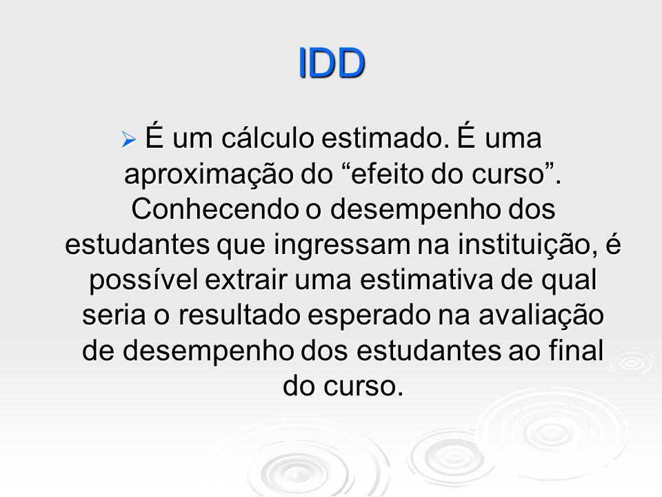 OBJETIVOS DO IDD  Disponibilizar para as IES informações comparativas do desempenho dos concluintes em relação aos resultados obtidos, em média, pelas demais IES participantes do ENADE e que têm ingressantes com perfis semelhantes.