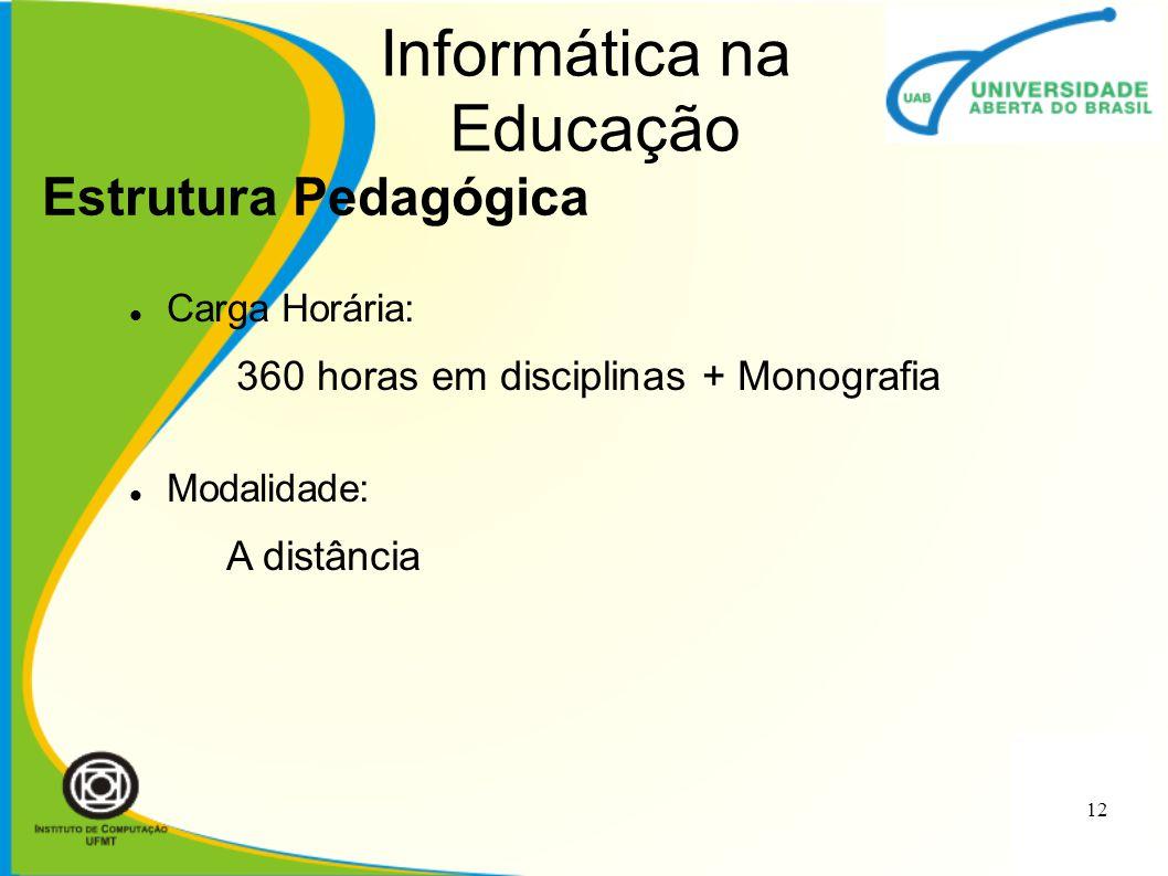 Carga Horária: 360 horas em disciplinas + Monografia Modalidade: A distância Informática na Educação Estrutura Pedagógica 12