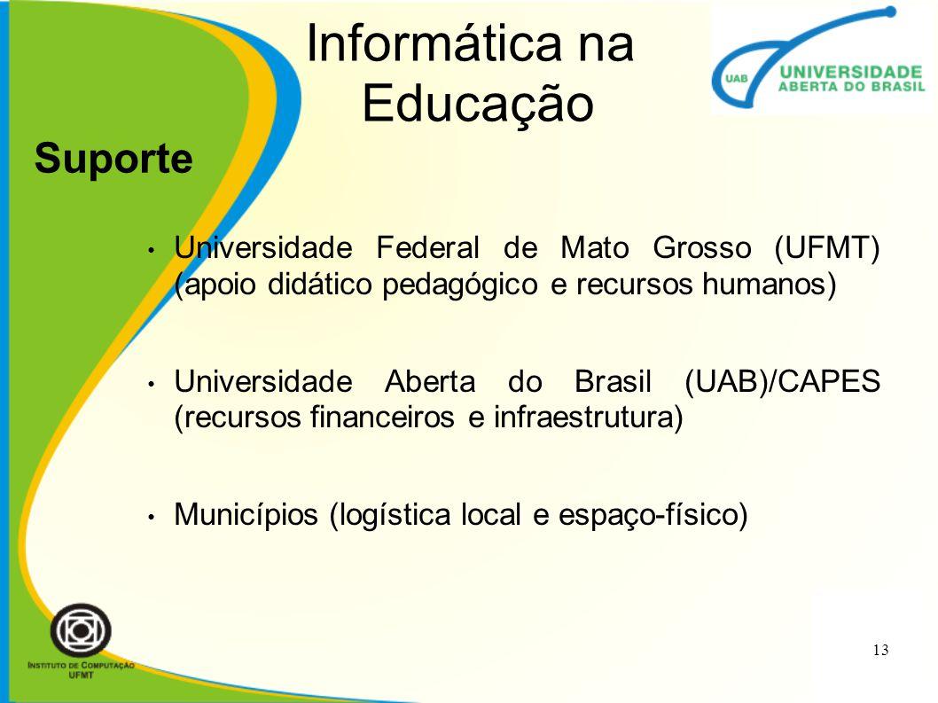 Universidade Federal de Mato Grosso (UFMT) (apoio didático pedagógico e recursos humanos) Universidade Aberta do Brasil (UAB)/CAPES (recursos finance