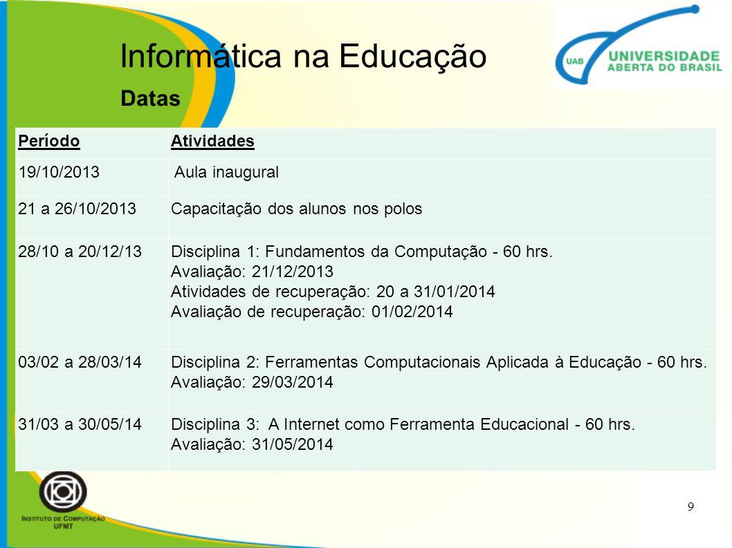 Informática na Educação PeríodoAtividades 19/10/2013 Aula inaugural 21 a 26/10/2013Capacitação dos alunos nos polos 28/10 a 20/12/13Disciplina 1: Fund