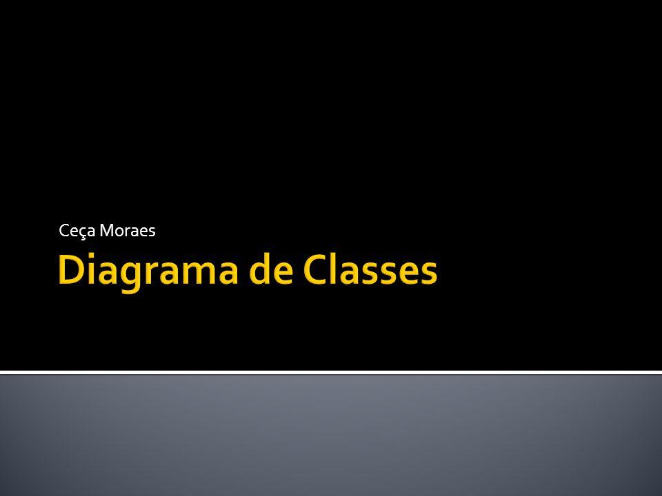  Agregação:  estabelece uma relação todo-parte entre classes, sendo que a parte pode existir sem o todo.