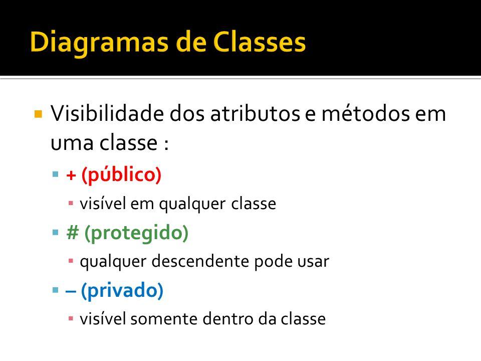 Visibilidade dos atributos e métodos em uma classe :  + (público) ▪ visível em qualquer classe  # (protegido) ▪ qualquer descendente pode usar  –
