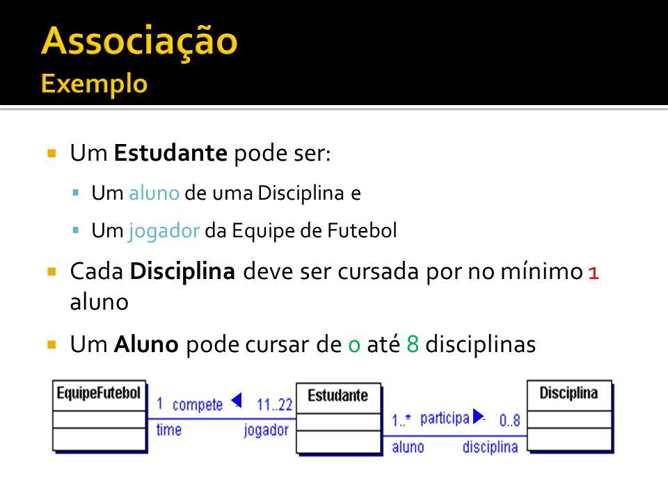  Um Estudante pode ser:  Um aluno de uma Disciplina e  Um jogador da Equipe de Futebol  Cada Disciplina deve ser cursada por no mínimo 1 aluno  U
