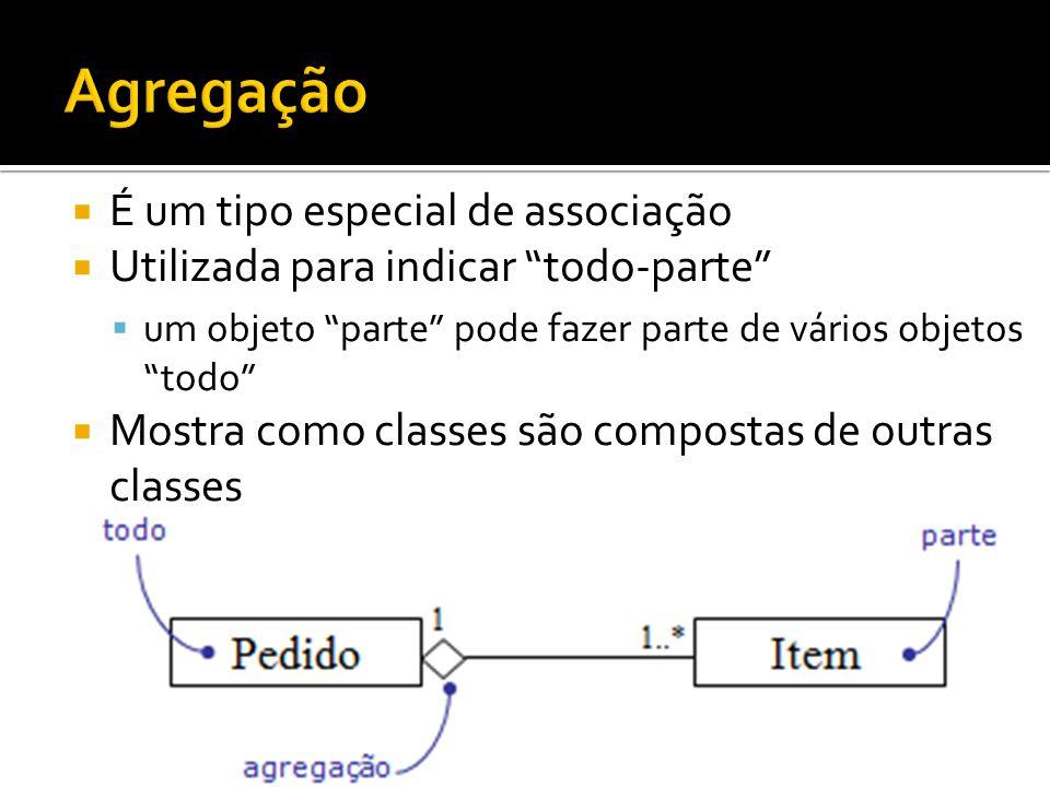 """ É um tipo especial de associação  Utilizada para indicar """"todo-parte""""  um objeto """"parte"""" pode fazer parte de vários objetos """"todo""""  Mostra como c"""