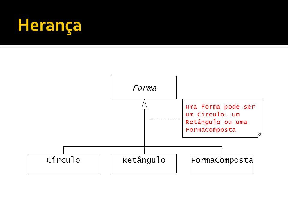 Forma RetânguloCírculoFormaComposta uma Forma pode ser um Círculo, um Retângulo ou uma FormaComposta
