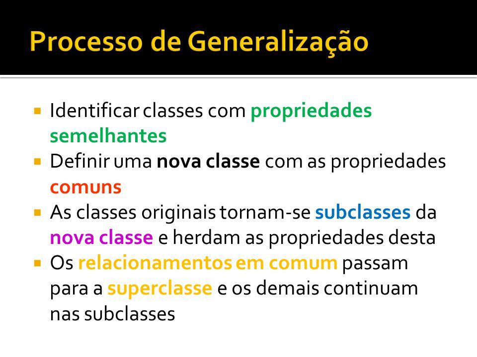  Identificar classes com propriedades semelhantes  Definir uma nova classe com as propriedades comuns  As classes originais tornam-se subclasses da