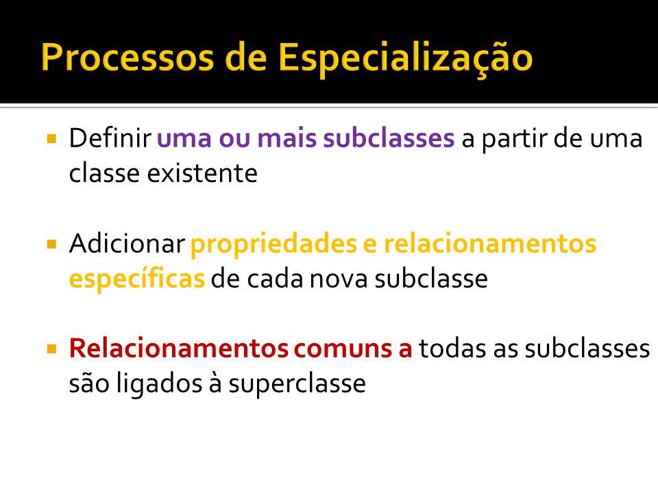  Definir uma ou mais subclasses a partir de uma classe existente  Adicionar propriedades e relacionamentos específicas de cada nova subclasse  Rela