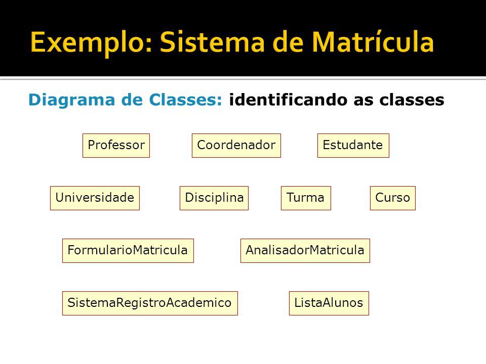 ProfessorCoordenadorEstudante TurmaUniversidadeDisciplina FormularioMatricula Curso AnalisadorMatricula SistemaRegistroAcademicoListaAlunos Diagrama d