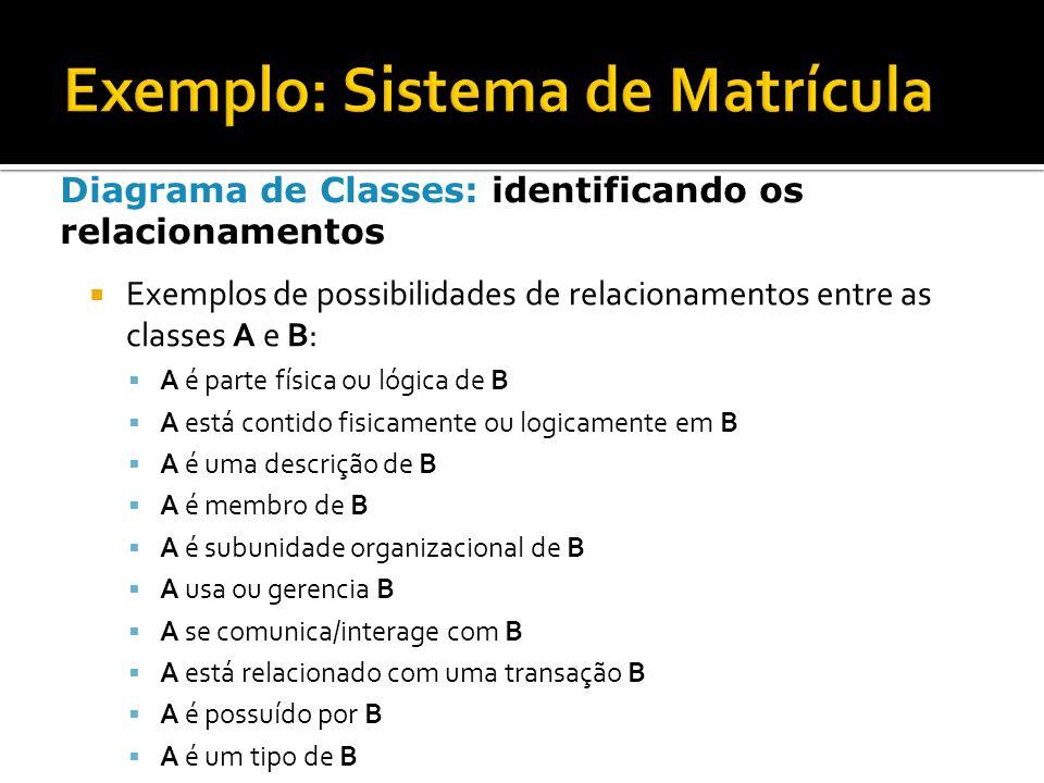  Exemplos de possibilidades de relacionamentos entre as classes A e B:  A é parte física ou lógica de B  A está contido fisicamente ou logicamente