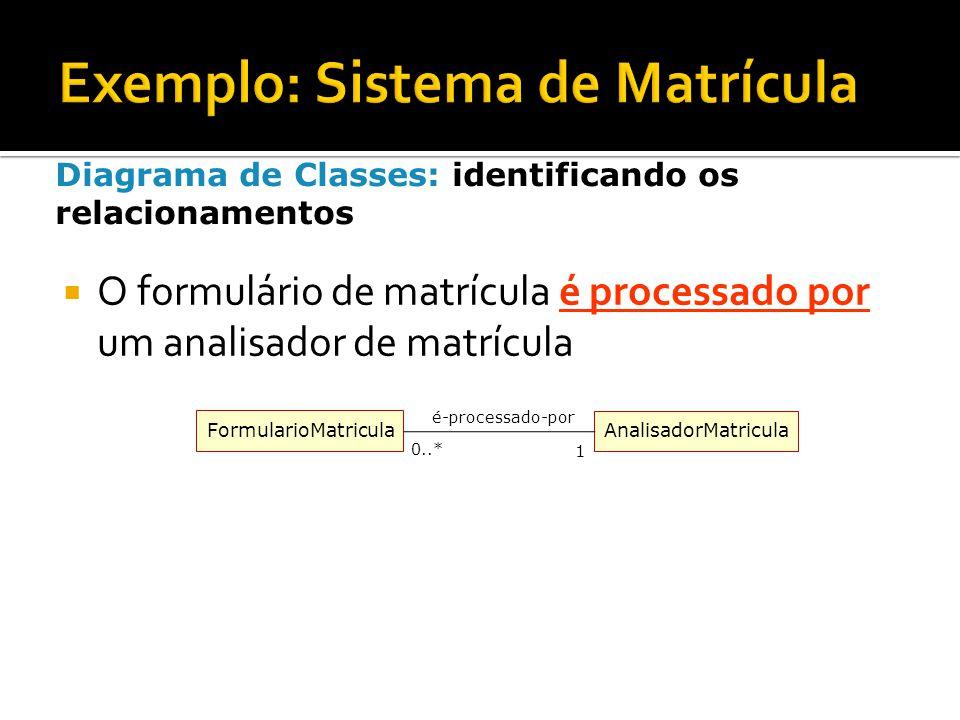  O formulário de matrícula é processado por um analisador de matrícula FormularioMatricula AnalisadorMatricula é-processado-por 1 0..* Diagrama de Cl