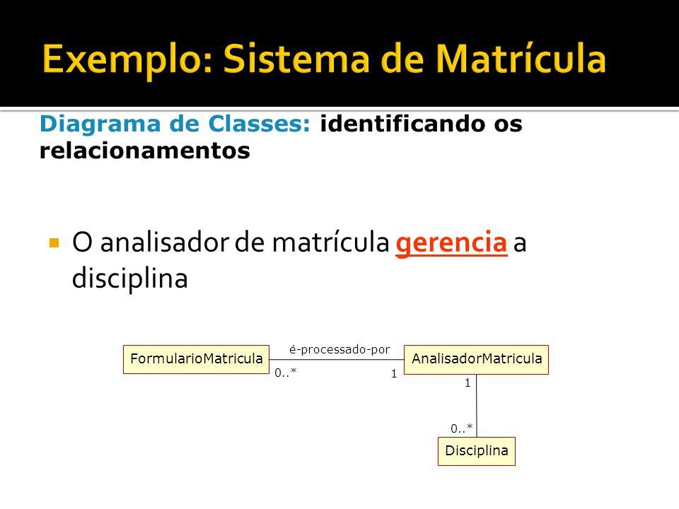  O analisador de matrícula gerencia a disciplina Disciplina FormularioMatricula AnalisadorMatricula é-processado-por 1 0..* 1 Diagrama de Classes: id