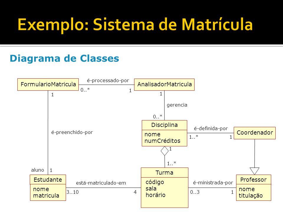 Coordenador FormularioMatricula AnalisadorMatricula é-preenchido-por está-matriculado-em é-processado-por é-ministrada-por é-definida-por aluno gerenc