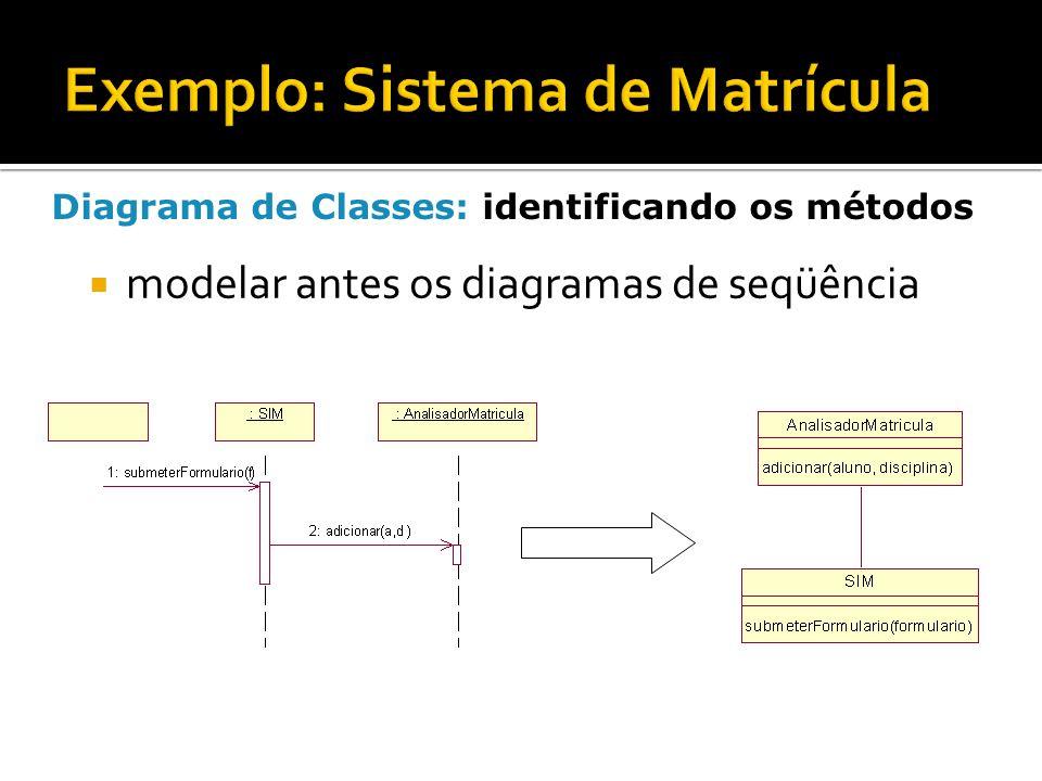 modelar antes os diagramas de seqüência Diagrama de Classes: identificando os métodos