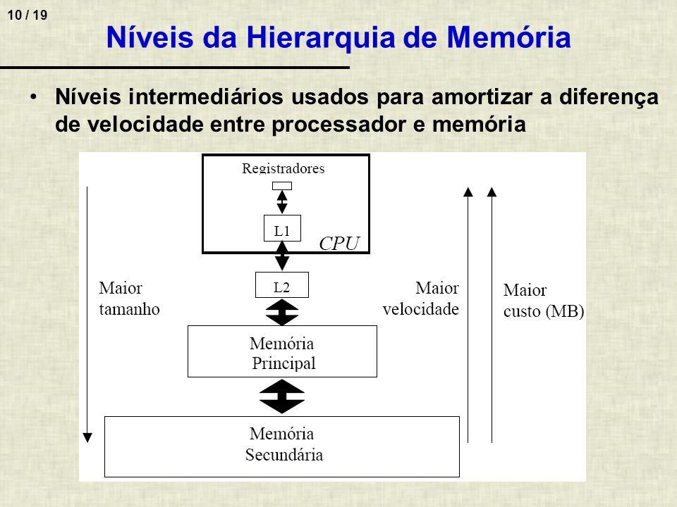 10 / 19 Níveis da Hierarquia de Memória Níveis intermediários usados para amortizar a diferença de velocidade entre processador e memória