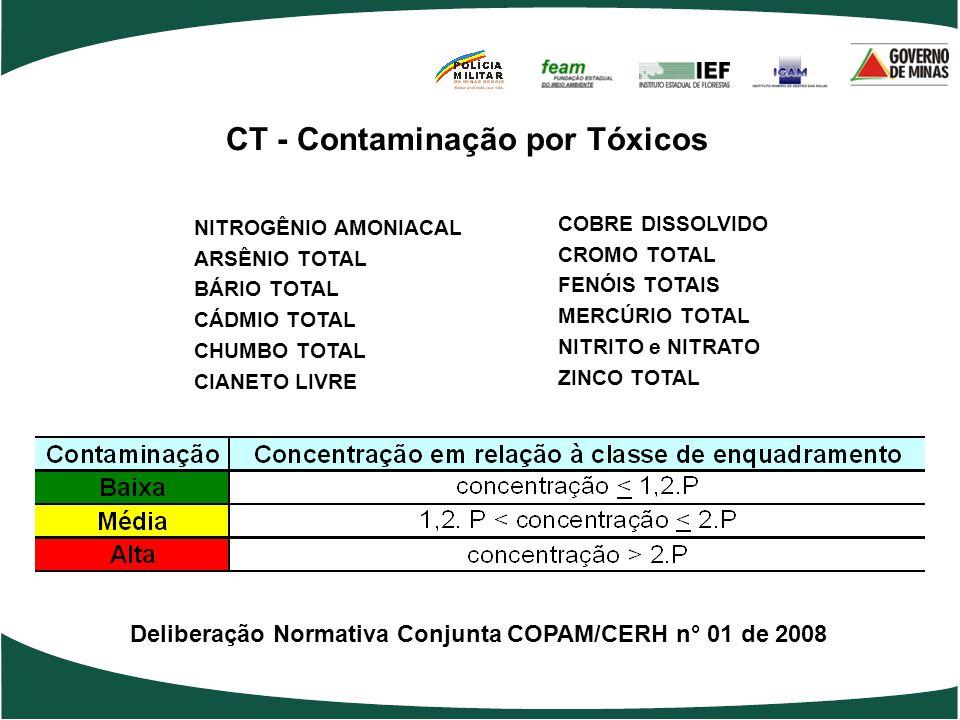 CT - Contaminação por Tóxicos NITROGÊNIO AMONIACAL ARSÊNIO TOTAL BÁRIO TOTAL CÁDMIO TOTAL CHUMBO TOTAL CIANETO LIVRE COBRE DISSOLVIDO CROMO TOTAL FENÓIS TOTAIS MERCÚRIO TOTAL NITRITO e NITRATO ZINCO TOTAL Deliberação Normativa Conjunta COPAM/CERH n° 01 de 2008