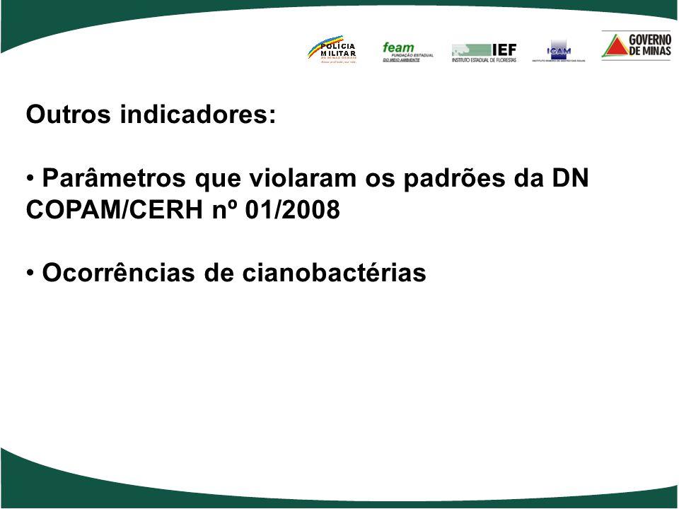 Outros indicadores: Parâmetros que violaram os padrões da DN COPAM/CERH nº 01/2008 Ocorrências de cianobactérias