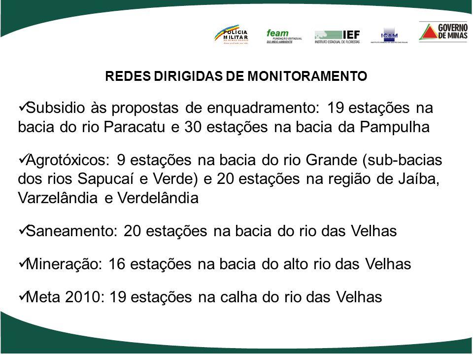 REDES DIRIGIDAS DE MONITORAMENTO Subsidio às propostas de enquadramento: 19 estações na bacia do rio Paracatu e 30 estações na bacia da Pampulha Agrotóxicos: 9 estações na bacia do rio Grande (sub-bacias dos rios Sapucaí e Verde) e 20 estações na região de Jaíba, Varzelândia e Verdelândia Saneamento: 20 estações na bacia do rio das Velhas Mineração: 16 estações na bacia do alto rio das Velhas Meta 2010: 19 estações na calha do rio das Velhas