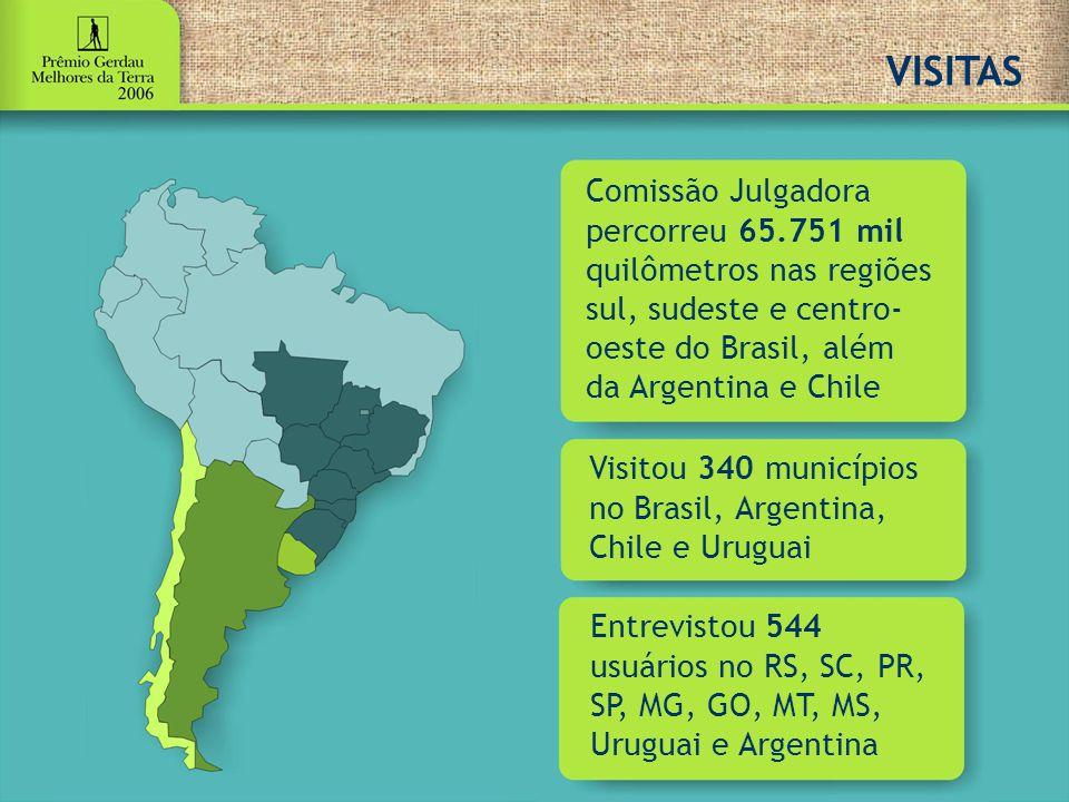 Comissão Julgadora percorreu 65.751 mil quilômetros nas regiões sul, sudeste e centro- oeste do Brasil, além da Argentina e Chile Visitou 340 municípios no Brasil, Argentina, Chile e Uruguai Entrevistou 544 usuários no RS, SC, PR, SP, MG, GO, MT, MS, Uruguai e Argentina VISITAS