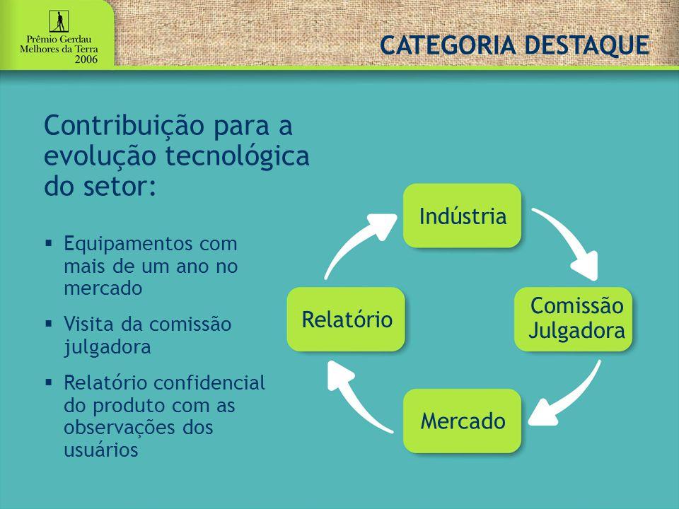 Contribuição para a evolução tecnológica do setor:  Equipamentos com mais de um ano no mercado  Visita da comissão julgadora  Relatório confidencial do produto com as observações dos usuários CATEGORIA DESTAQUE Indústria Mercado Relatório Comissão Julgadora