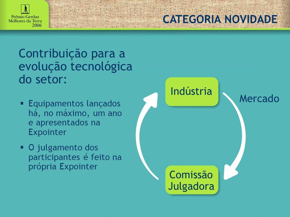 Indústria Comissão Julgadora Mercado  Equipamentos lançados há, no máximo, um ano e apresentados na Expointer  O julgamento dos participantes é feito na própria Expointer Contribuição para a evolução tecnológica do setor: CATEGORIA NOVIDADE