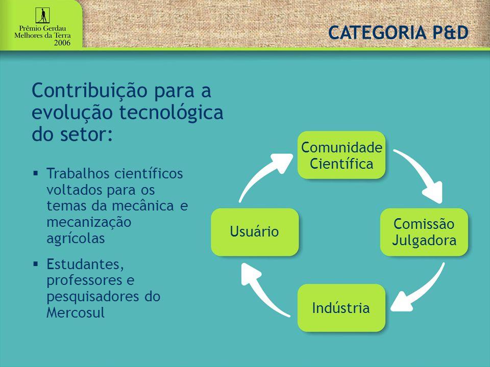  Trabalhos científicos voltados para os temas da mecânica e mecanização agrícolas  Estudantes, professores e pesquisadores do Mercosul CATEGORIA P&D Contribuição para a evolução tecnológica do setor: Comunidade Científica Indústria Usuário Comissão Julgadora