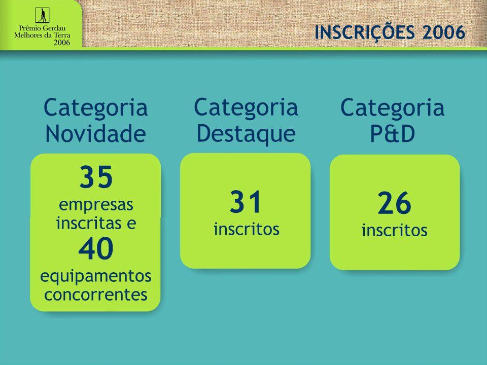 INSCRIÇÕES 2006 Categoria Novidade 35 empresas inscritas e 40 equipamentos concorrentes Categoria Destaque 31 inscritos Categoria P&D 26 inscritos