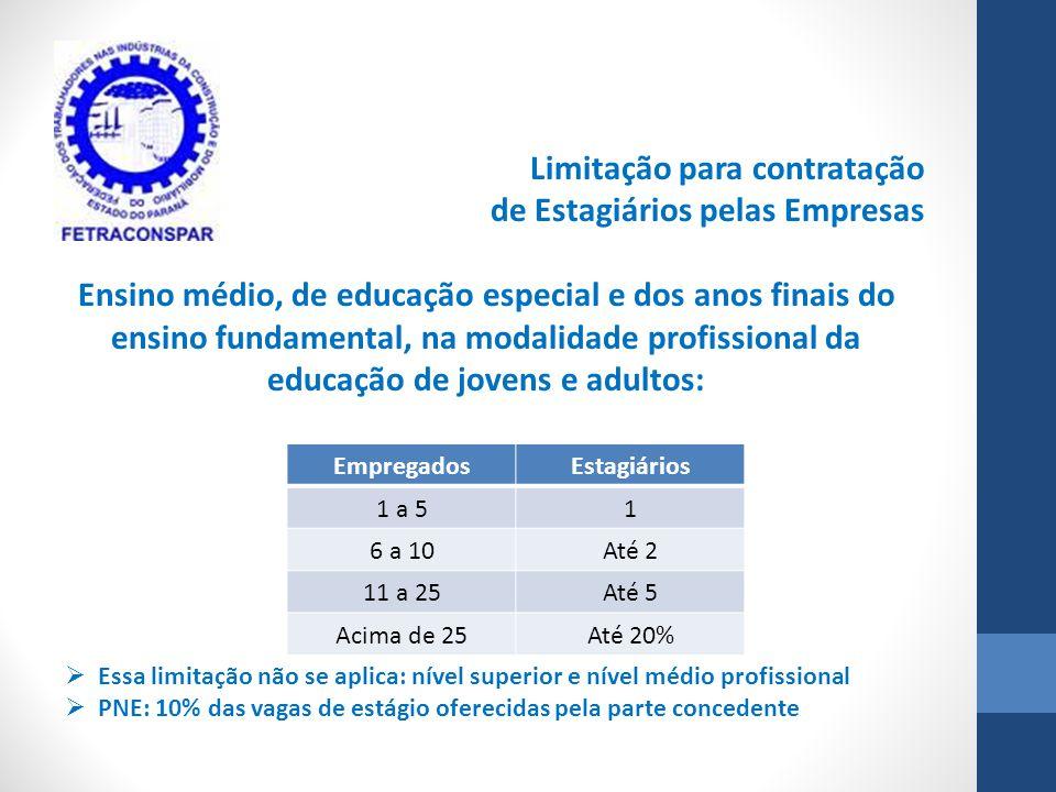 Limitação para contratação de Estagiários pelas Empresas Ensino médio, de educação especial e dos anos finais do ensino fundamental, na modalidade pro
